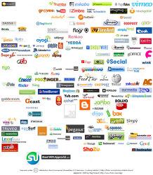 블로그/인터넷 창업 성공의 10가지 규칙