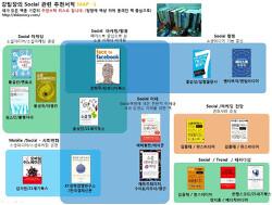 강팀장의 소셜(Social)관련 추천 책 리스트 맵(MAP)