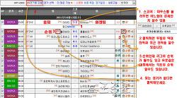 축구 실시간 스코어 7m 라이브 스코어(띵동) 사이트 설명