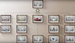 진화하는 광고 크리에이티브 - 2015년 크리에이티브 트렌드 및 향후 전망