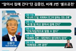 김종인 셀프 비례 2번 공천, 말바꾸기로 신뢰 상실했다