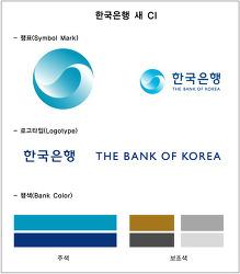 한국은행 기준금리가 환율을 움직이는 원리