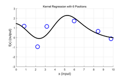 Nonparametric Regression and Gaussian Random Paths