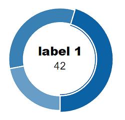 [Chart] Morris.js Donut Chart