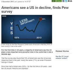 미국여론 48% 중국경제 1위국 인정: 문제는 미국 헤게모니 약화가 아니라  한국의 외교적 무능력이 더 큰 문제이다.
