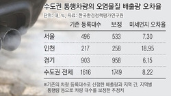 미세먼지 관련 통계기사