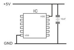 [펌] PCB노이즈대책 (디커플링 콘덴서 연결방법)