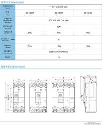 MCCB 배선용차단기 진흥전기 JBE-102M  100AF[하이테크 고차단]   제품사양 및 단가표