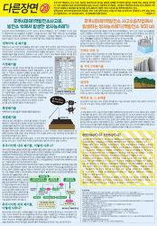 후쿠시마 사고로 발생한 핵폐기물