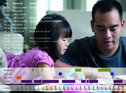 행동관찰 통합분석 소프트웨어: The Observer XT