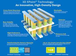 인텔, 낸드플래쉬보다 1000배 빠른 비휘발성 메모리 개발