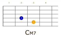 CM7 - 메이저 코드