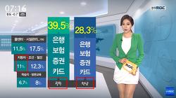더민주, 문재인 광주-호남 방문과 '호남홀대론'에 대한 논평
