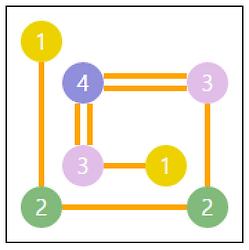 다리잇기 퍼즐 (Hashiwokakero)