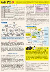 핵연료 사이클