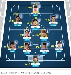 벤투 한국 파나마 축구 대표팀 어떤 전술 선택 할까?