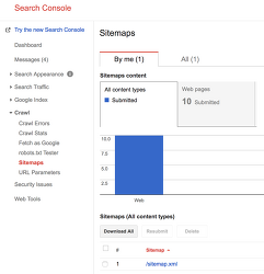 Sitemap Update in Search Console