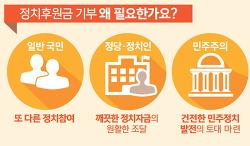 깨끗하고 편리한 정치후원금 기부 제도, 직접 해보자(카드포인트 사용 안내 & 방법)