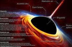 블랙홀 사진 생중계 이벤트 호라이즌 망원경 발표