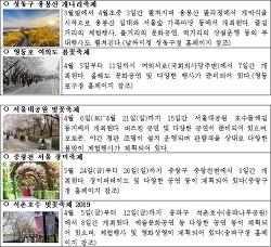 2019년 서울시 '아름다운 봄꽃길 160선' 발표