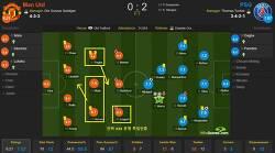 맨유 0-2 PSG 포그바 퇴장 음바페 골-연봉도 패했을까?