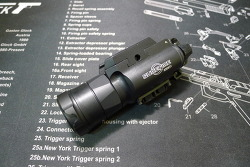 Surefire XH35 Weaponlight simple review