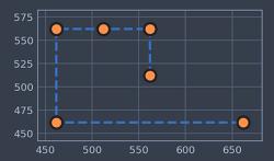 python plot