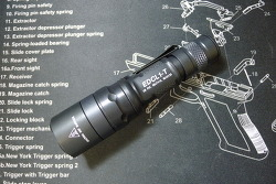 Surefire EDCL1-T Flashlight