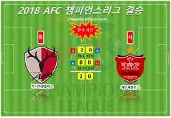 2018 AFC챔피언스리그 결승 결과, 대진,일정,시간