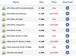 무료 오피스 소프트웨어 - 킹소프트 WPS, 오픈오피스, 리브레오피스