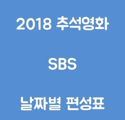 2018 추석 영화 SBS 편성표 날짜별로 확인하기