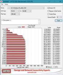 ATTO Disk Benchmark v4.00.0f2