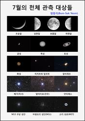 7월의 천체 관측 대상들