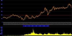 한 세대(30년)을 기준으로 한 투자 사이클