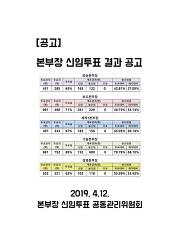 ▣ [공고] 본부장 신임투표 결과 공고