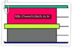 전통적인 LCD의 구동노력