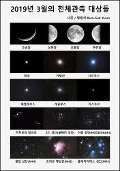 2019년 3월의 천체 관측 대상들