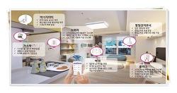 LG유플러스(LG U+)  홈 IOT 오피스텔 제안서