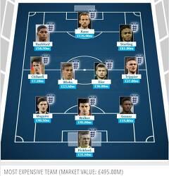 UEFA 네이션스 리그A 4조 스페인 잉글랜드 크로아티아