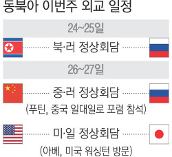 동북아 외교 일정