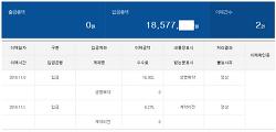불리오+개인연금펀드_11월수익률