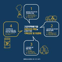 탈핵부산시민연대, 고준위핵폐기물 연속 강연과 시민 토론장 마련