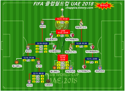 2018 FIFA 클럽월드컵 UAE 결과.대진,일정,시간(한국시간)