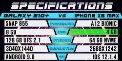 갤럭시S10플러스 마침내 아이폰XS Max 스피드 테스트 넘어서다.