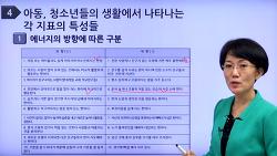 MBTI , 심리분석사 1급 무료수강접수 안내