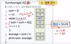 [알고리즘] 2강 알고리즘 소개