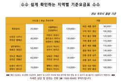 2019년 로드탁송 요금표(춘천시 기준, 목포시 기준)