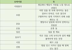 '토박이말'의 아름다움과 가치-박찬미 기자