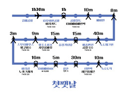 [Taiwan - Taipei] 타이페이 여행 일정 - 첫째날 [타오위안공항,시먼,중정기념당,융캉제,타이페이101,샹산]