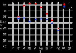 렌즈팁의 시그마 C 56 mm F1.4 DC DN 리뷰